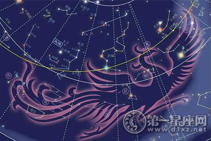 星座知識: 基本星座(圖形)